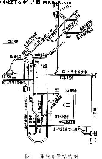 盘江矿区煤矿井下人员定位系统设计初探