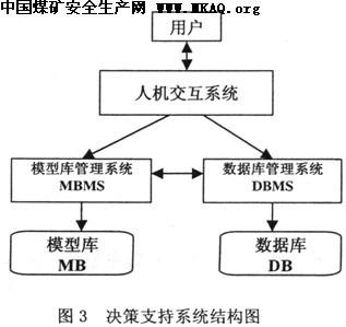 煤矿知识 >> 正文