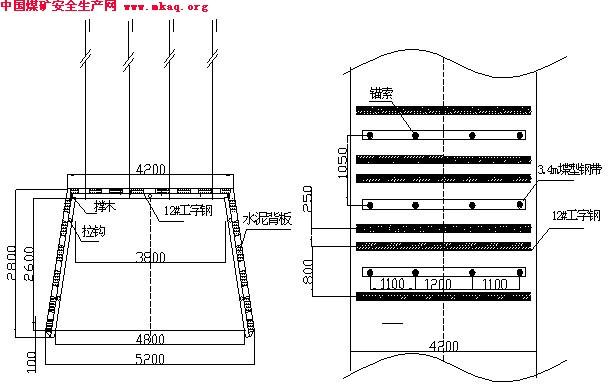 3#煤七采区皮带巷过无炭柱施工安全技术措施