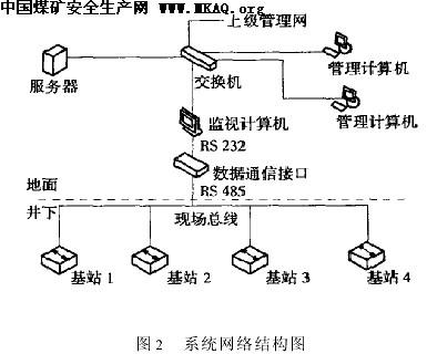 煤矿井下启动器qbz-80电路图