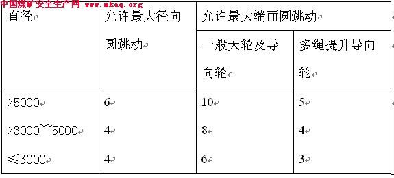 """电缆及配线等符合本标准""""电气设备""""分"""