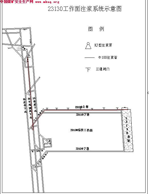 矿井采区设计说明书
