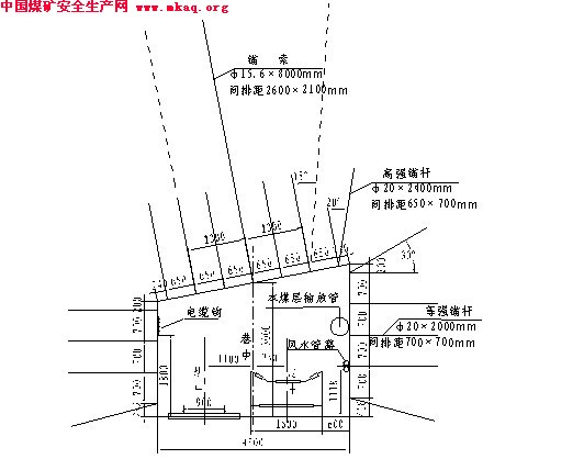 """取3.1 ------------煤的容重t/m3,取1.31 C-------------工作面回采率,中厚煤层取0.95。 工作面日生产能力为2500t/d。 第二章 工作面工程 第一节 工作面巷道布置 工作面按走向长壁布置,采面布置四条巷道:从上至下依次为风巷、高位抽排巷、机巷高位预抽巷、机巷。机、风两巷沿己15煤层布置,机巷按""""机轨合一""""布置。高位巷布置在己15煤层顶板10m处的岩层中。  第二节 巷道断面支护 巷道断面及支护: (1)机巷:按""""机轨合一""""考虑,断面规格宽高=4."""