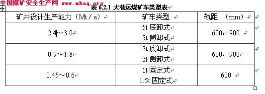 煤炭工业矿井设计规范(节选)