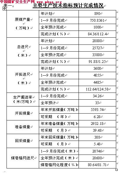 济三煤矿2004年矿井开拓方案编制说明