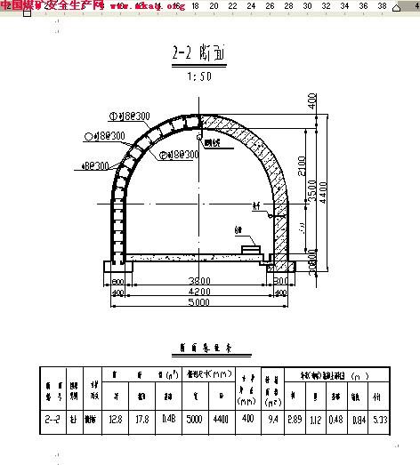 回风斜井井筒施工组织设计