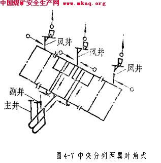 矿井高压电路图