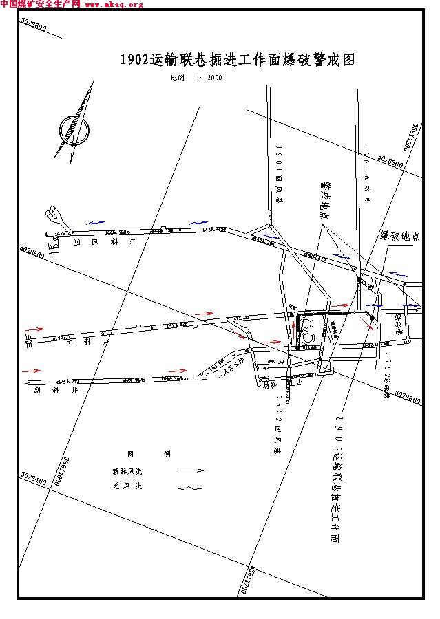 煤矿用联络开关主电路接线图