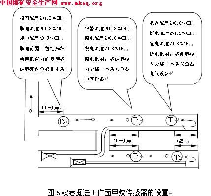 电路 电路图 电子 设计 素材 原理图 429_398