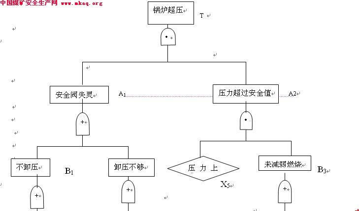 电路 电路图 电子 设计 素材 原理图 729_430