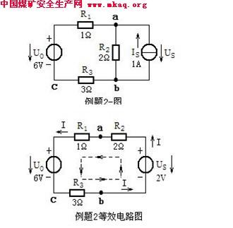 由等效后的电路根据kvl定律可求出流过电阻r1电流i(回路电流).