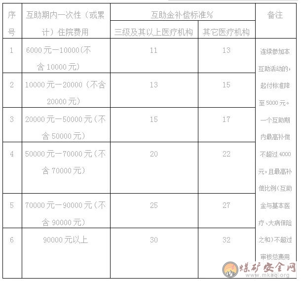 广东11选5代理 4