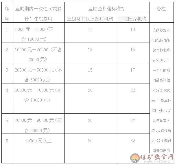 广东11选5代理 2