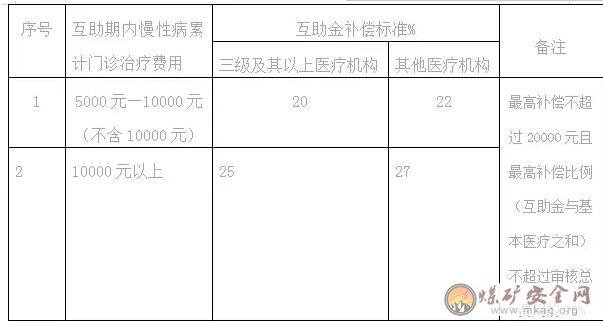 广东11选5代理 1