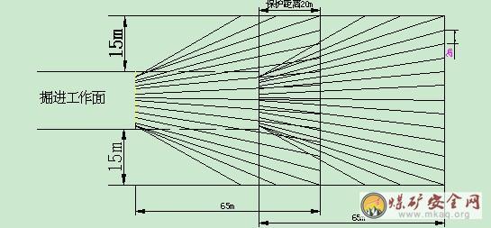 铁管猪栏设计图