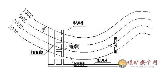 连续采煤机通常由截割机构、装运机构、行走机构、液压系统、电器系统、冷却喷雾系统、除尘装置以及安全防护装置等组成。   特点:   (1)多电机驱动、模块式布置   (2)横轴式滚筒、强力截割机构   (3)侧式装载、刮板运输机机构   (4)电牵引履带行走机构   (5)液压供水系统,普遍为泵-缸开式系统,液压泵多为双联齿轮泵。连续采煤机供水系统的水源来自矿井的静压水或专用供水   (6)电气系统   现代连续采煤机的电气系统比较复杂,系统功能较多,系统的监护和保护比较完善。   27、神东千万吨矿井
