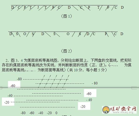 中国矿业大学 煤矿地质学 试卷及参考答案六