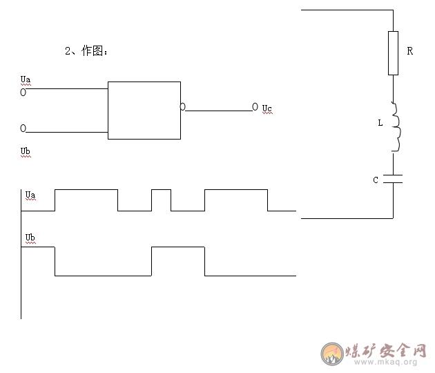 五,计算作图: 1,如图所示的rlc电路中,r=10Ω,l=0.
