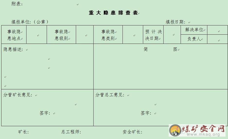 【运输企业隐患排查制度】