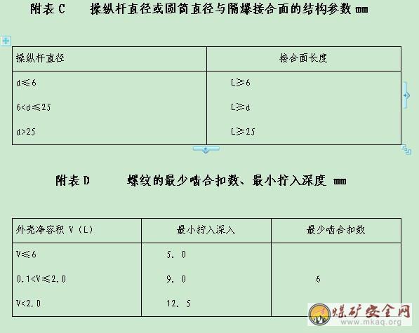 达迅中国电梯5400接线图