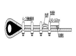 绞车钢丝绳钩头的制作标准