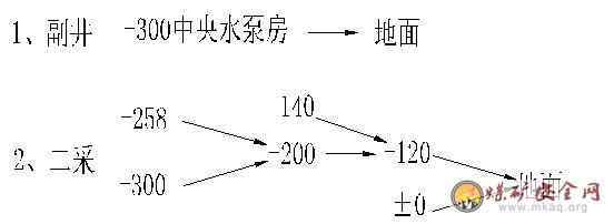 设计图 552_202