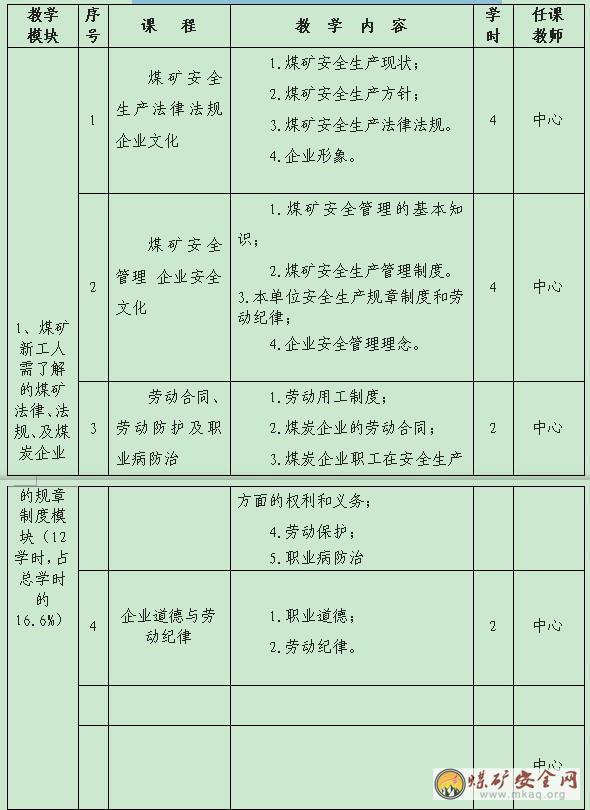 安全培训计划表_煤矿新工人安全生产培训项目计划书-中国煤矿安全生产网