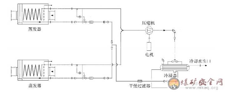 ebz120掘进机电路图