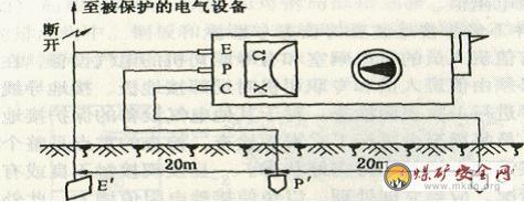 测定接地电阻的方法很多,有电流电压表法,接地摇表法,直接采用接地