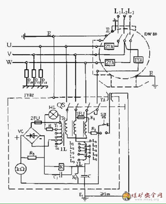接线端直接短路时,其短路电流也不超过17mA,从而满足了安全火花的要求。如果用普通型的测量仪表进行测定时,只准在沼气浓度为1%以下的地点进行,并采取一定的安全措施,报有关部门审批。   第一节 井下漏电保护装置   当电网绝缘小于一定数值时,人触及后会产生触电危险。我们称此时的电网绝缘为漏电,相应的绝缘电阻值称为危险值。煤矿井下由于潮气入侵或机械损伤,引起绝缘电阻下降,导致漏电事故发生。漏电不仅会使电气设备进一步损坏,形成短路事故,而且还可导致人身触电和瓦斯煤尘爆炸危险。因此,在井下供电系统中装设漏电保护