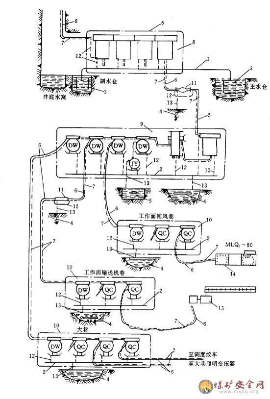 煤矿电工学之井下供电安全技术
