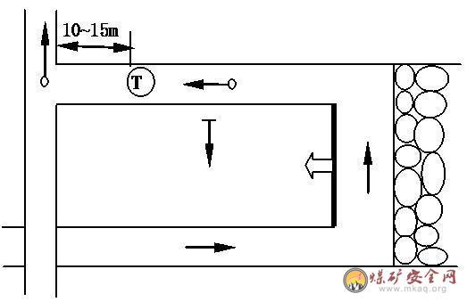 管路中宜设置流量传感器