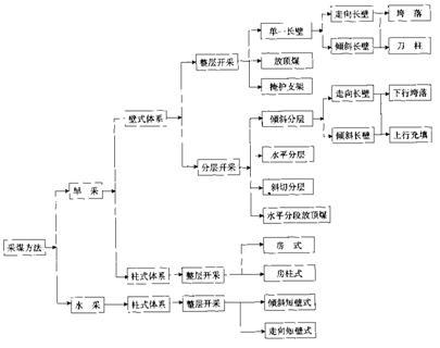 训教案-中国矿业大学