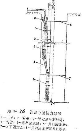 立井井筒施工设备与布置