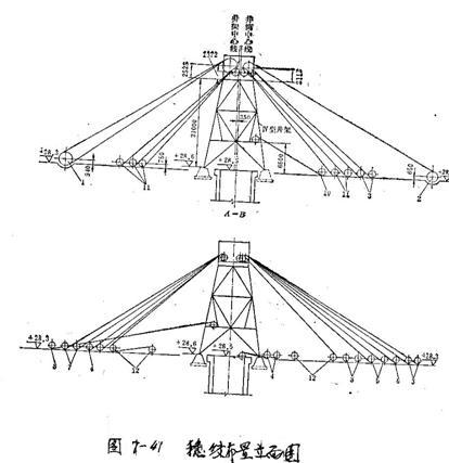 井筒吊盘结构图