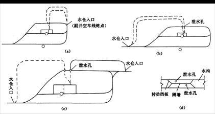 教案-中国矿业大学