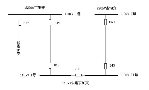 """淮南矿业(集团)有限责任公司朱集东煤矿""""5·4""""停电事故调查报告"""