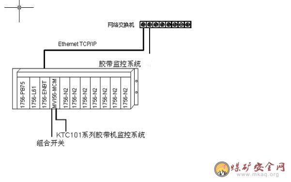 皮带保护系统选用天津华宁ktc101系列胶带机通讯控制