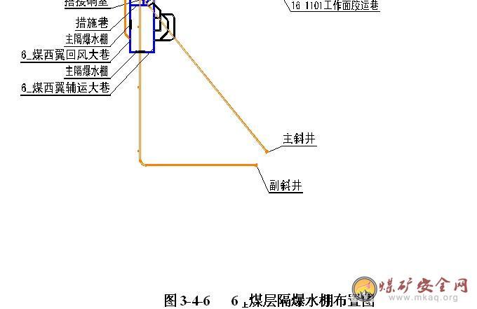 酸刺沟矿井初步设计安全专篇之粉尘灾害防治-中国煤矿
