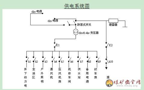电路 电路图 电子 户型 户型图 平面图 原理图 479_299