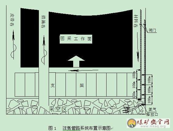 避难硐室管理牌板_23103综放工作面注氮防灭火专项设计-煤矿安全生产网