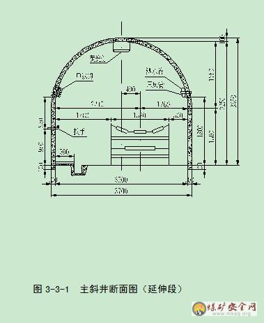 煤矿机械化改造设计说明书