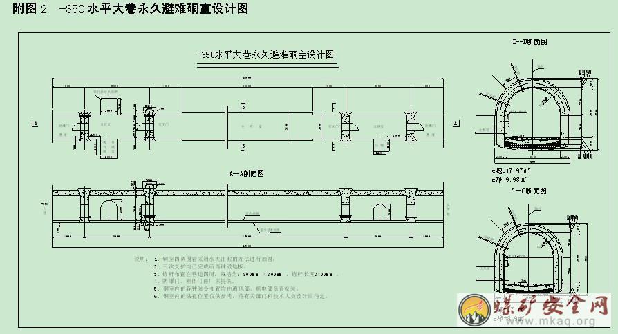 xx煤矿井下紧急避险系统建设方案设计