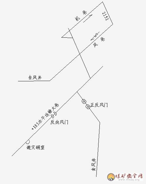 185水平2152工作面防突设计-中国煤矿安全生产网