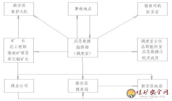 公司电路分布图