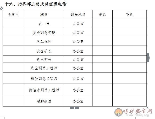 金阳煤矿井下火灾事故现场处置方案演练