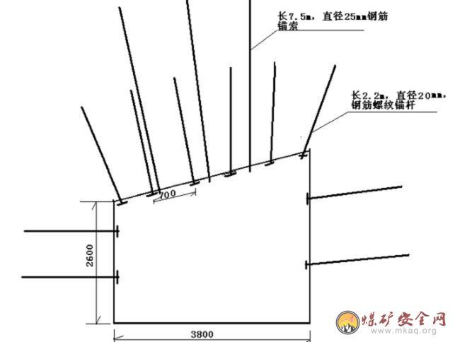 中国煤矿安全生产网 作业规程 运输提升 正文内容  第一节 巷道布置及