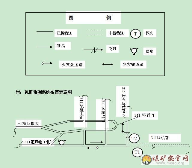 (5电气设备着火时,应首先切断其电源,在切断电源前,只准使用不