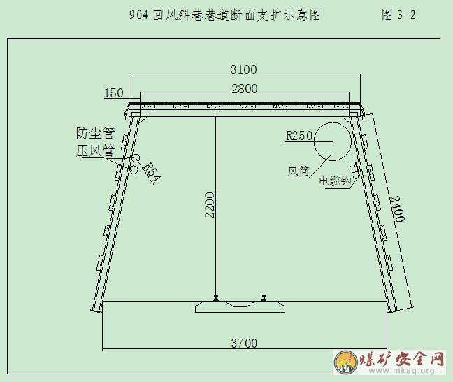 3 回风斜巷断面巷道支护   3.3.1 回风斜巷断面支护材料的选用和要求
