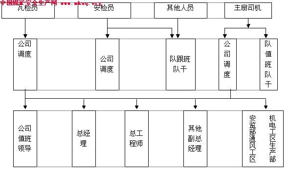 老士 应急电源接线图